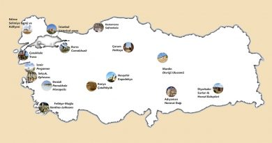 The map of Turkey with all World Heritage sites in the country